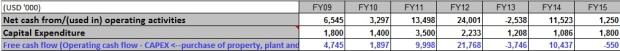 25) CDW cashflow 21052016